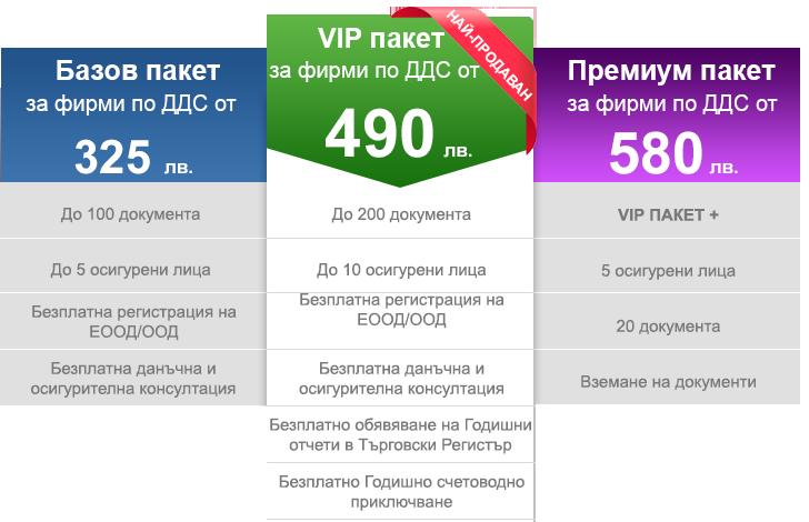 Счетоводни услуги за големи фирми регистрирани по ЗДДС – цени